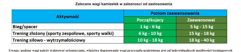 kamizelki_wagi.jpg